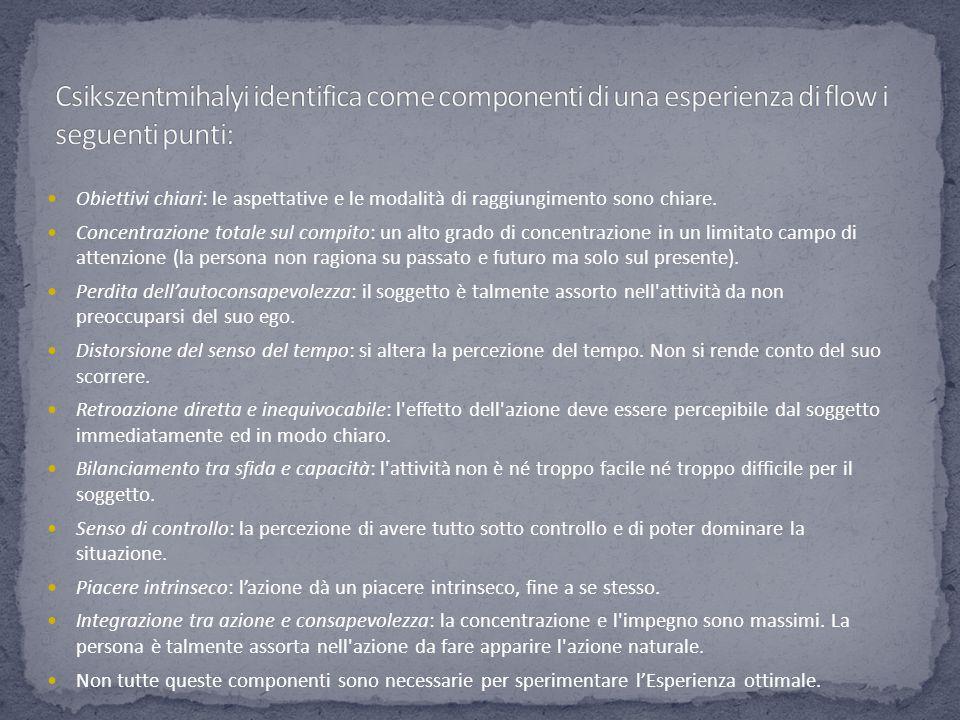 Csikszentmihalyi identifica come componenti di una esperienza di flow i seguenti punti: