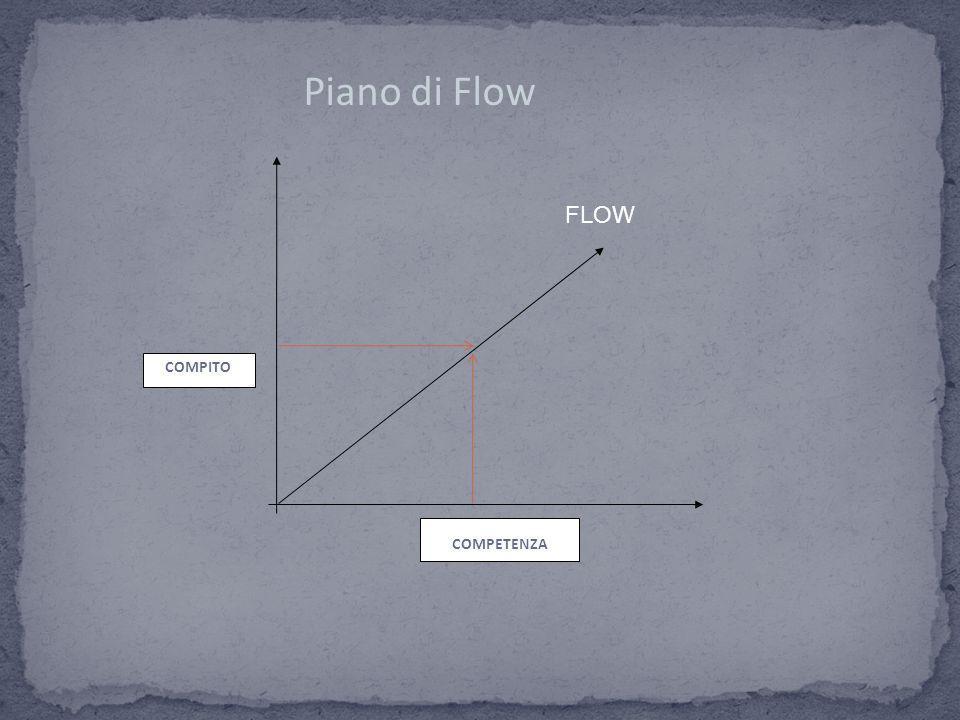 Piano di Flow FLOW COMPITO COMPETENZA