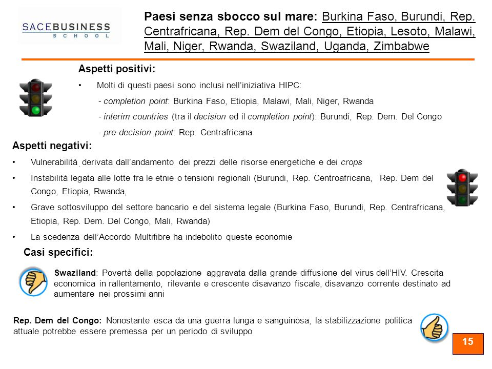 Paesi senza sbocco sul mare: Burkina Faso, Burundi, Rep