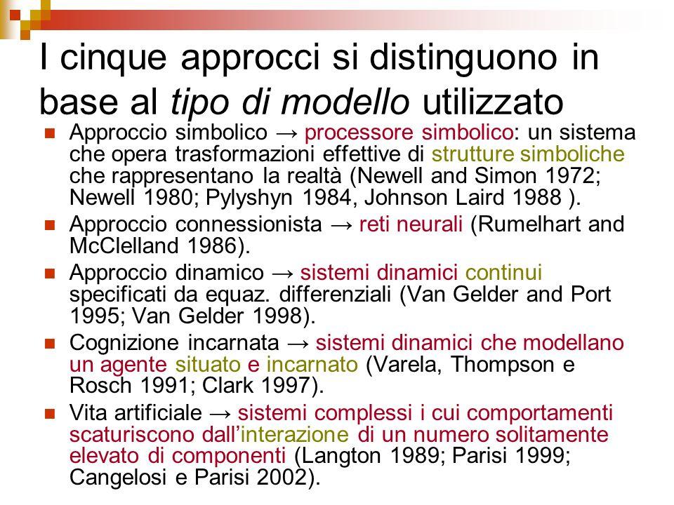 I cinque approcci si distinguono in base al tipo di modello utilizzato