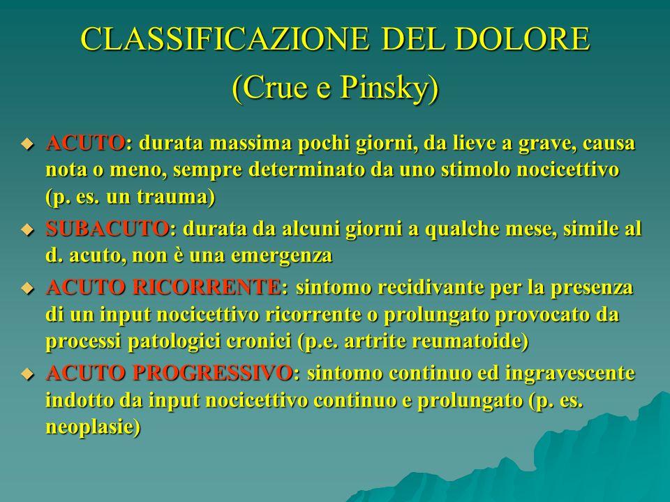 CLASSIFICAZIONE DEL DOLORE (Crue e Pinsky)