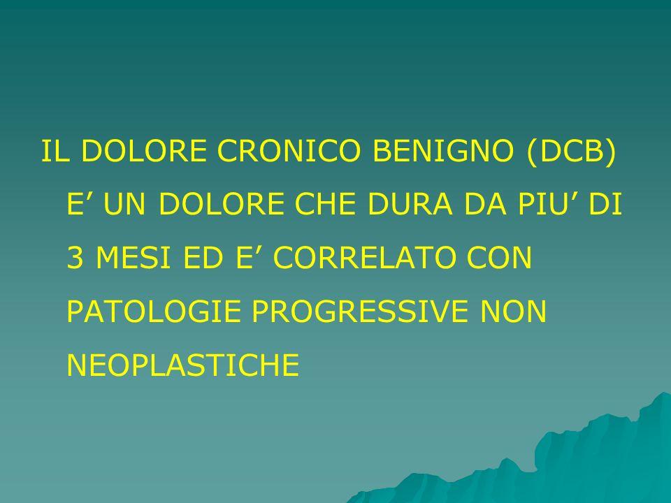 IL DOLORE CRONICO BENIGNO (DCB) E' UN DOLORE CHE DURA DA PIU' DI 3 MESI ED E' CORRELATO CON PATOLOGIE PROGRESSIVE NON NEOPLASTICHE