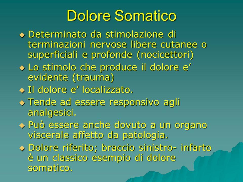 Dolore Somatico Determinato da stimolazione di terminazioni nervose libere cutanee o superficiali e profonde (nocicettori)