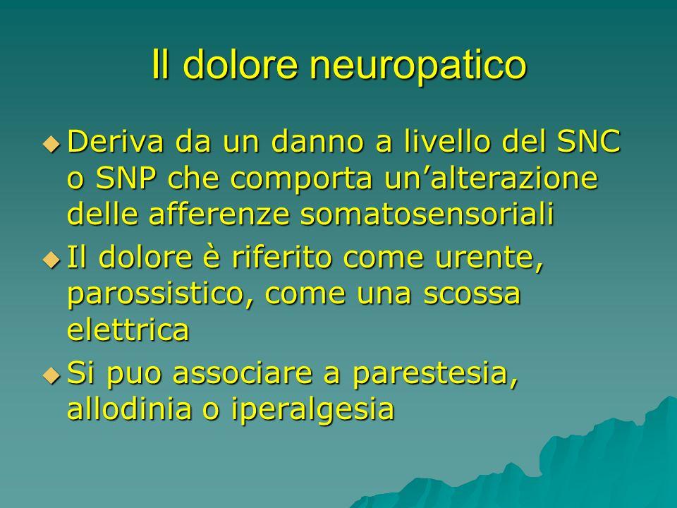 Il dolore neuropatico Deriva da un danno a livello del SNC o SNP che comporta un'alterazione delle afferenze somatosensoriali.