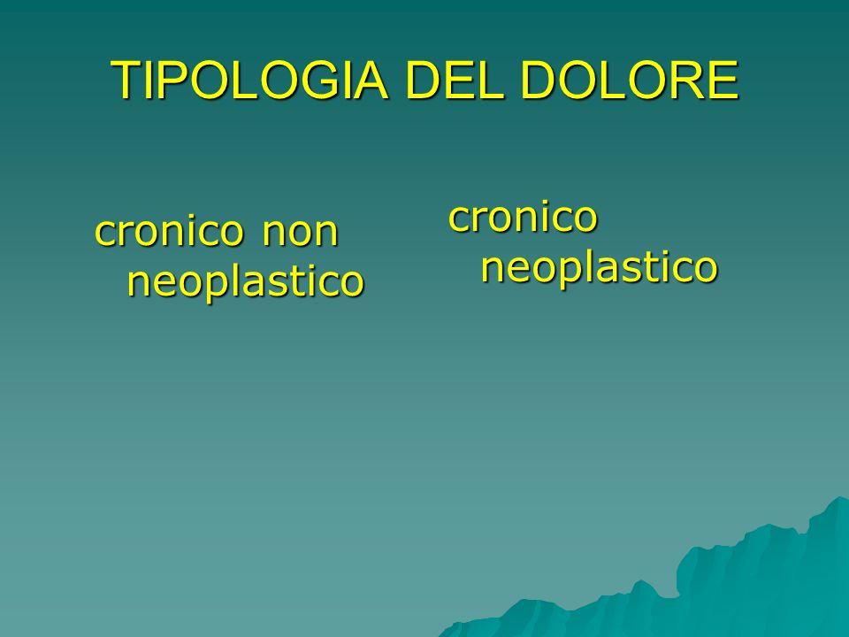 TIPOLOGIA DEL DOLORE cronico neoplastico cronico non neoplastico