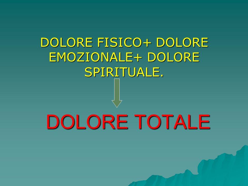 DOLORE FISICO+ DOLORE EMOZIONALE+ DOLORE SPIRITUALE.