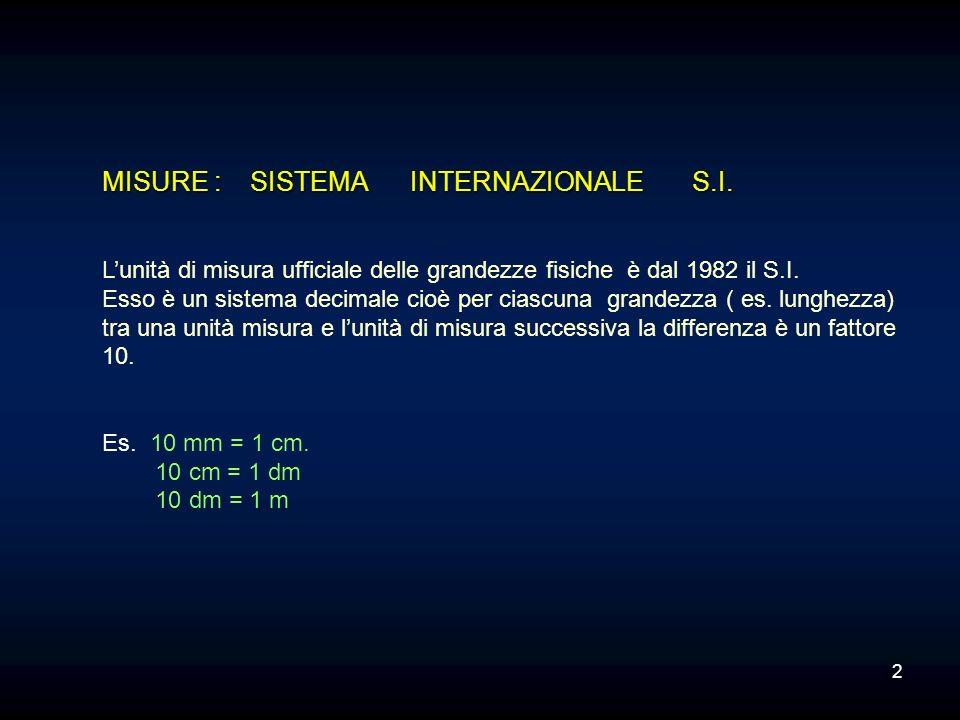 MISURE : SISTEMA INTERNAZIONALE S.I.