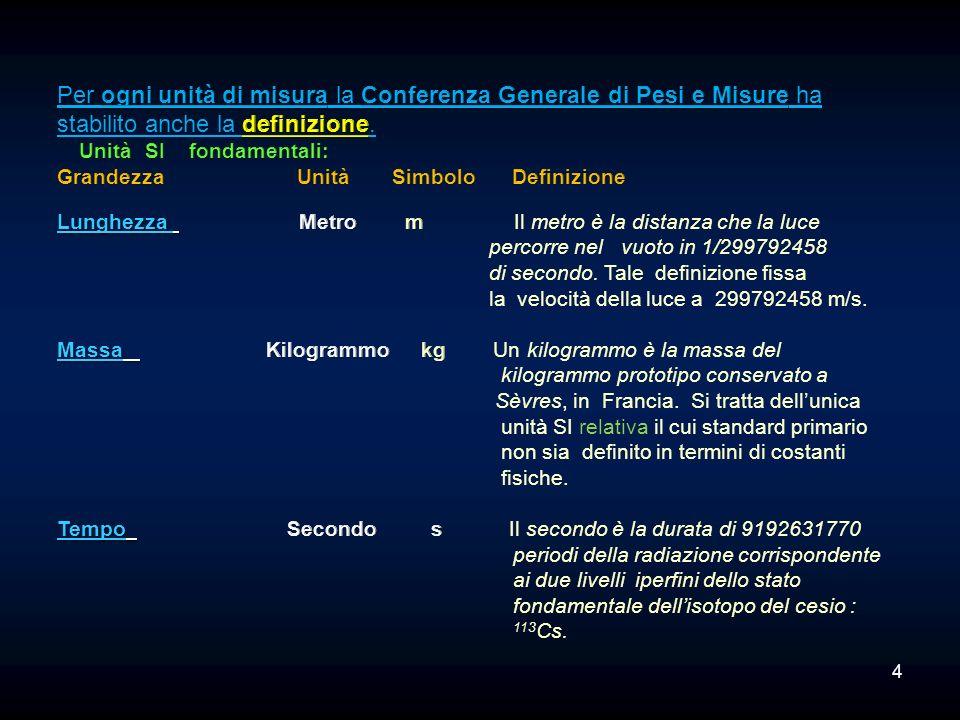 Per ogni unità di misura la Conferenza Generale di Pesi e Misure ha stabilito anche la definizione.