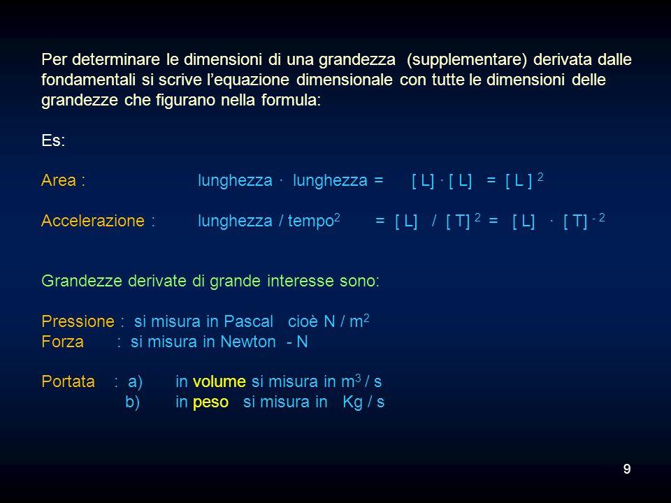 Per determinare le dimensioni di una grandezza (supplementare) derivata dalle fondamentali si scrive l'equazione dimensionale con tutte le dimensioni delle grandezze che figurano nella formula: