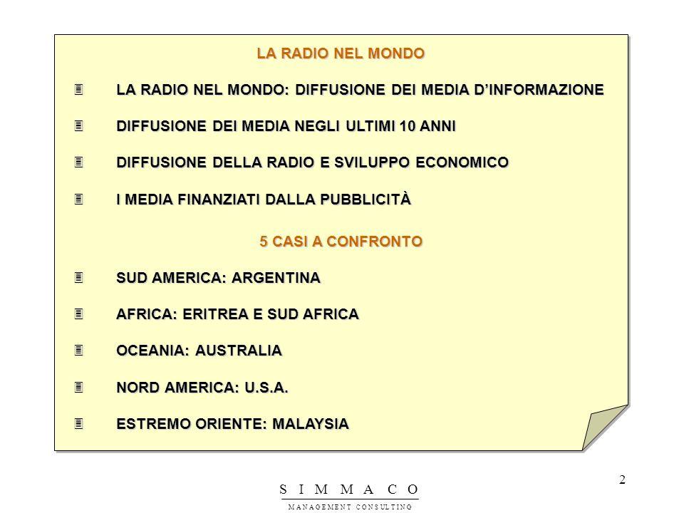 LA RADIO NEL MONDO LA RADIO NEL MONDO: DIFFUSIONE DEI MEDIA D'INFORMAZIONE. DIFFUSIONE DEI MEDIA NEGLI ULTIMI 10 ANNI.