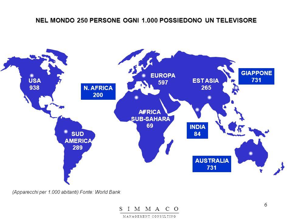 NEL MONDO 250 PERSONE OGNI 1.000 POSSIEDONO UN TELEVISORE