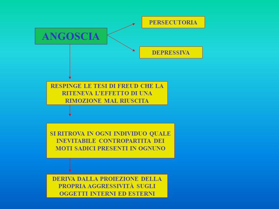 ANGOSCIA PERSECUTORIA DEPRESSIVA