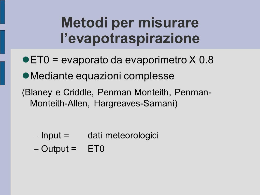 Metodi per misurare l'evapotraspirazione
