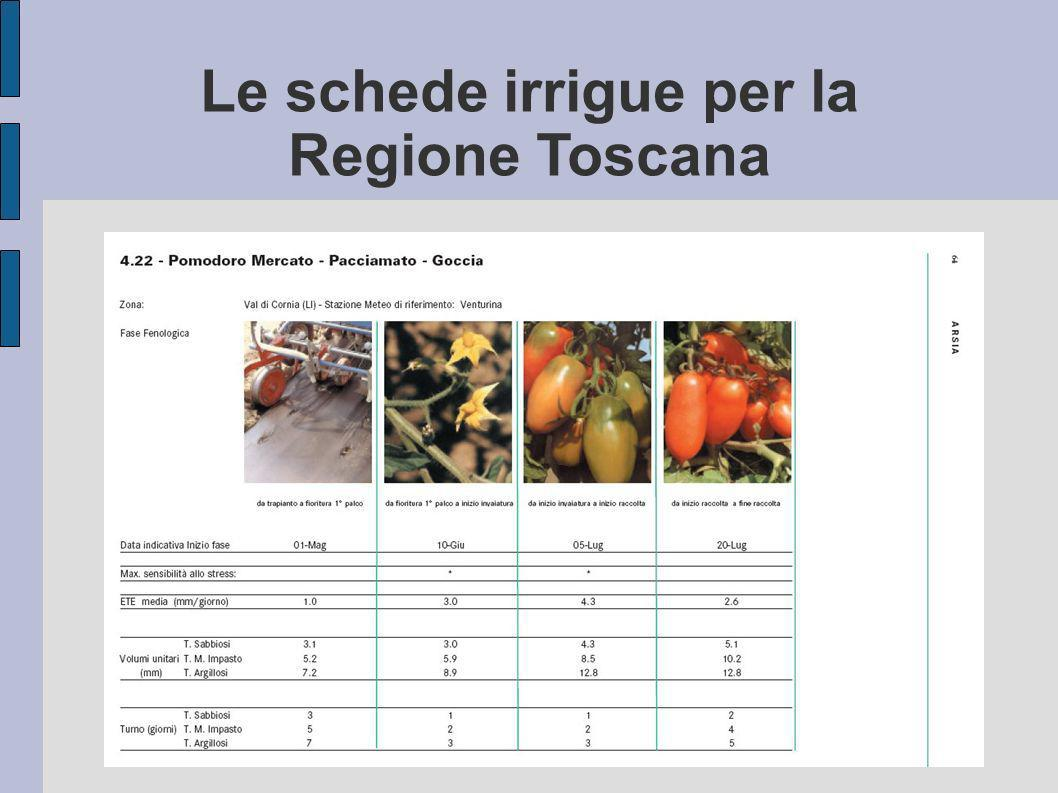 Le schede irrigue per la Regione Toscana