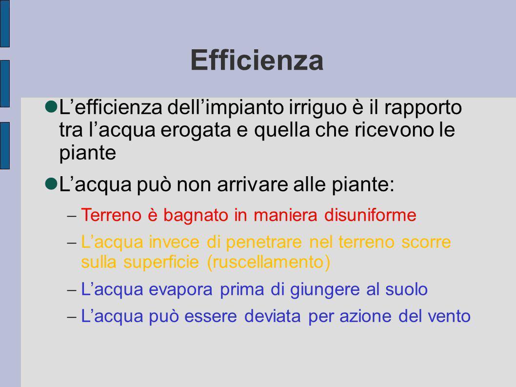 Efficienza L'efficienza dell'impianto irriguo è il rapporto tra l'acqua erogata e quella che ricevono le piante.