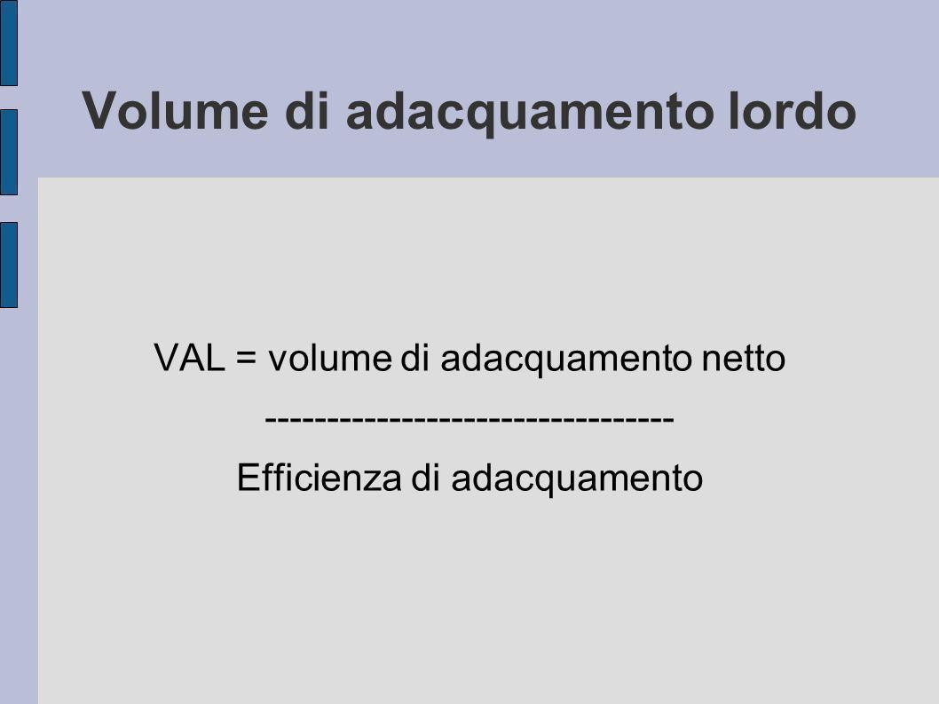 Volume di adacquamento lordo