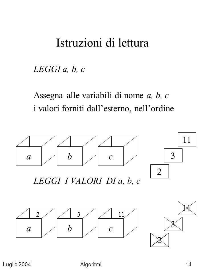 Istruzioni di lettura LEGGI a, b, c