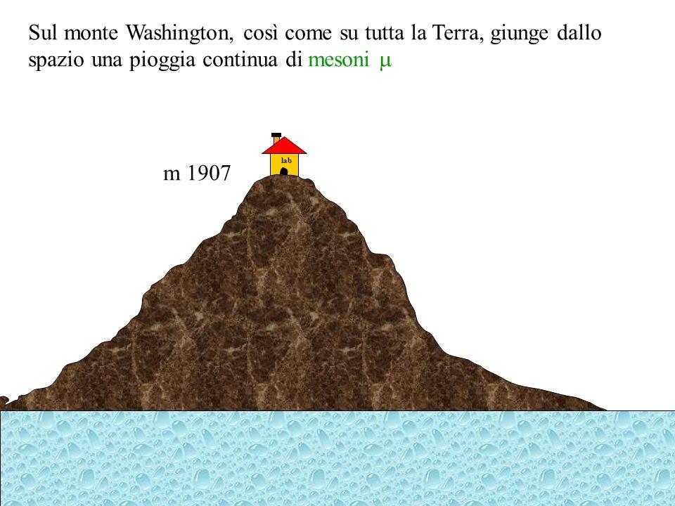 Sul monte Washington, così come su tutta la Terra, giunge dallo spazio una pioggia continua di mesoni m