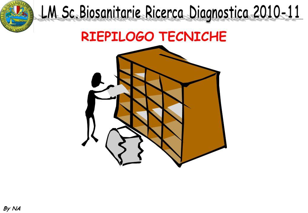 RIEPILOGO TECNICHE By NA