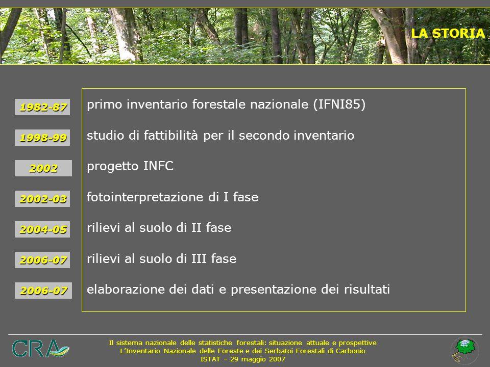 primo inventario forestale nazionale (IFNI85)
