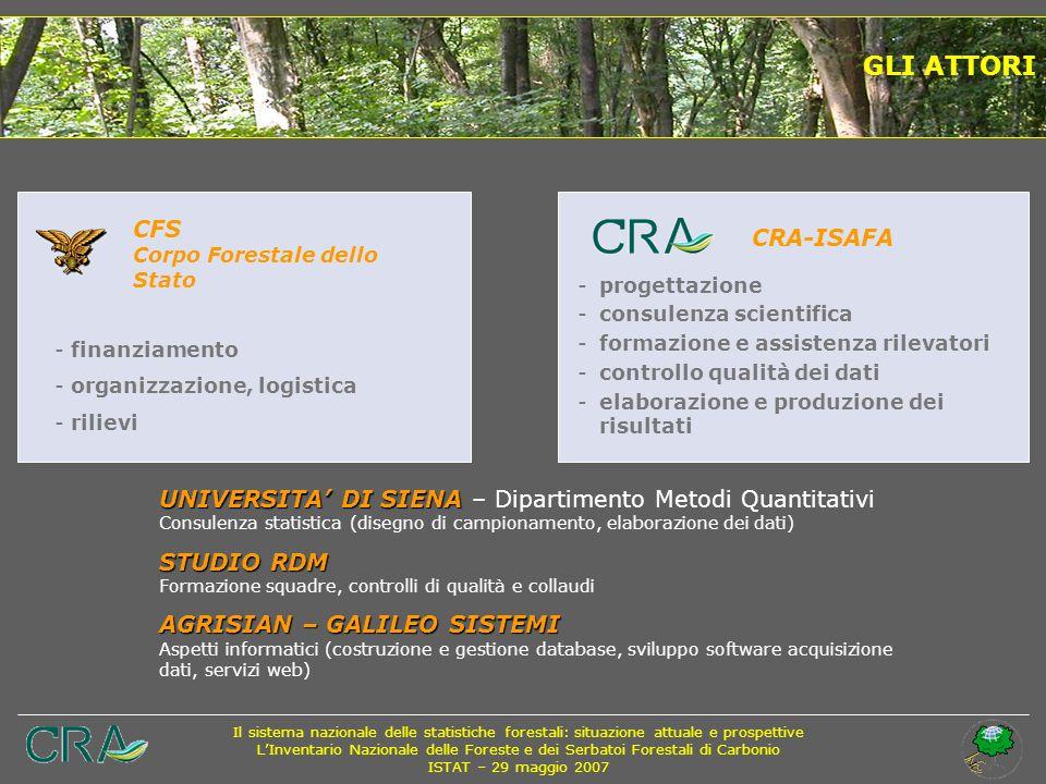 GLI ATTORI CFS CRA-ISAFA