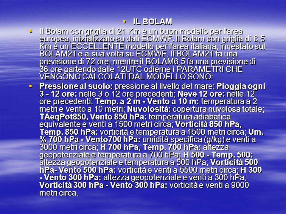 IL BOLAM
