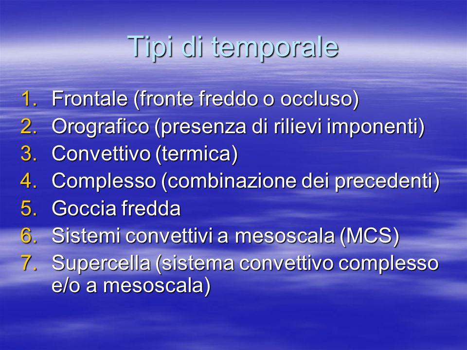 Tipi di temporale Frontale (fronte freddo o occluso)