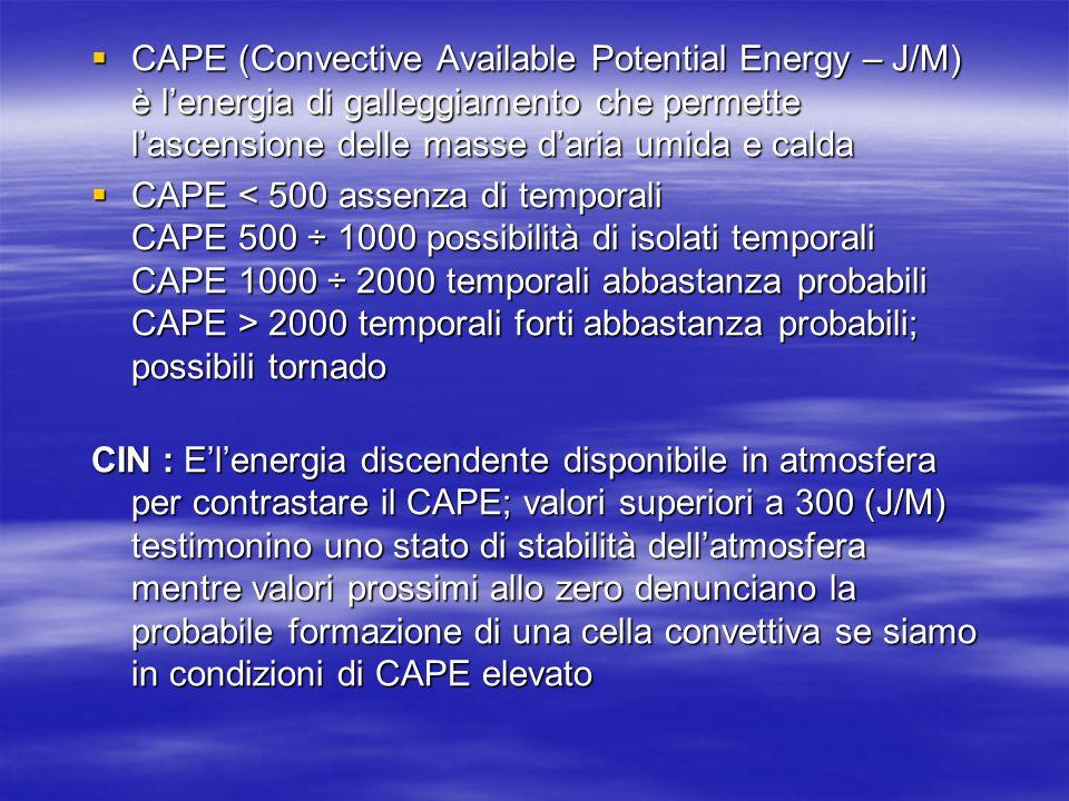 CAPE (Convective Available Potential Energy – J/M) è l'energia di galleggiamento che permette l'ascensione delle masse d'aria umida e calda