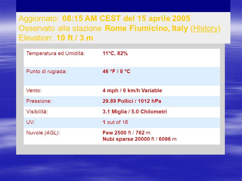 Aggiornato: 08:15 AM CEST del 15 aprile 2005 Osservato alla stazione Rome Fiumicino, Italy (History) Elevation: 10 ft / 3 m