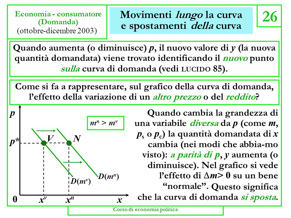 Movimenti lungo la curva e spostamenti della curva