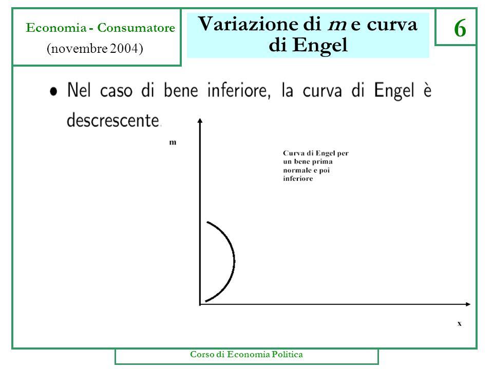 Variazione di m e curva di Engel