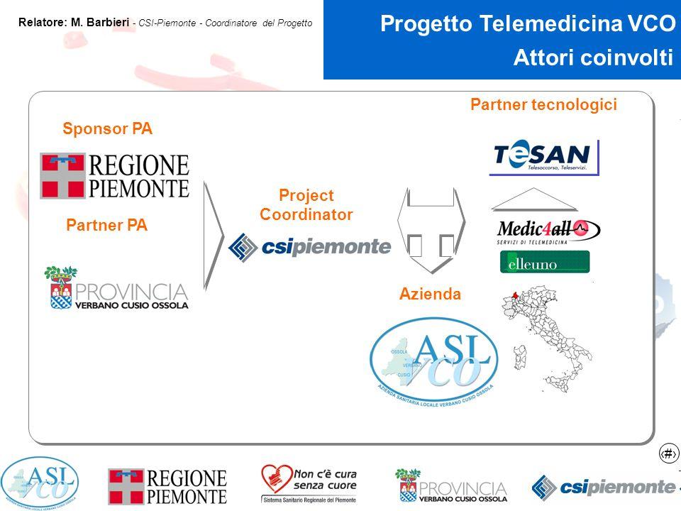 Attori coinvolti Partner tecnologici Sponsor PA Project Coordinator