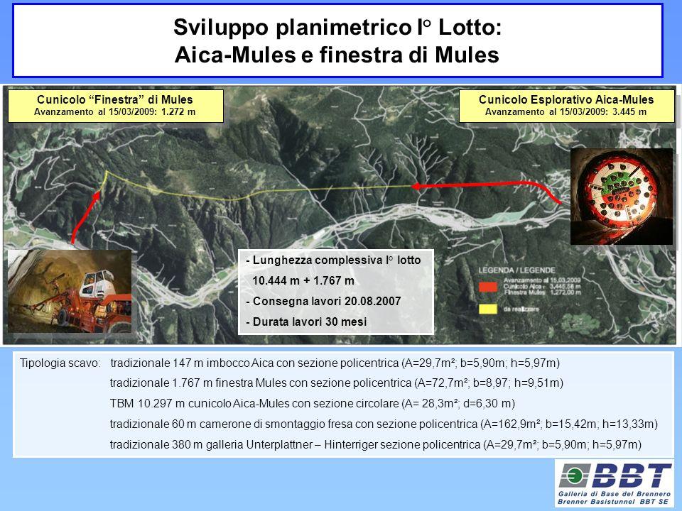 Sviluppo planimetrico I° Lotto: Aica-Mules e finestra di Mules