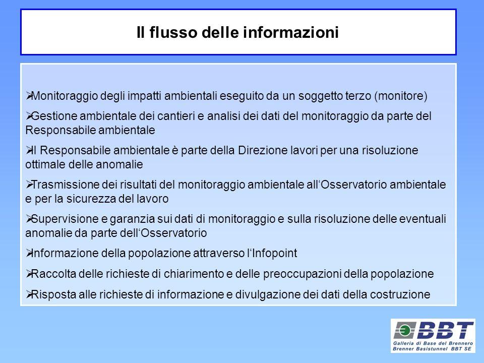 Il flusso delle informazioni