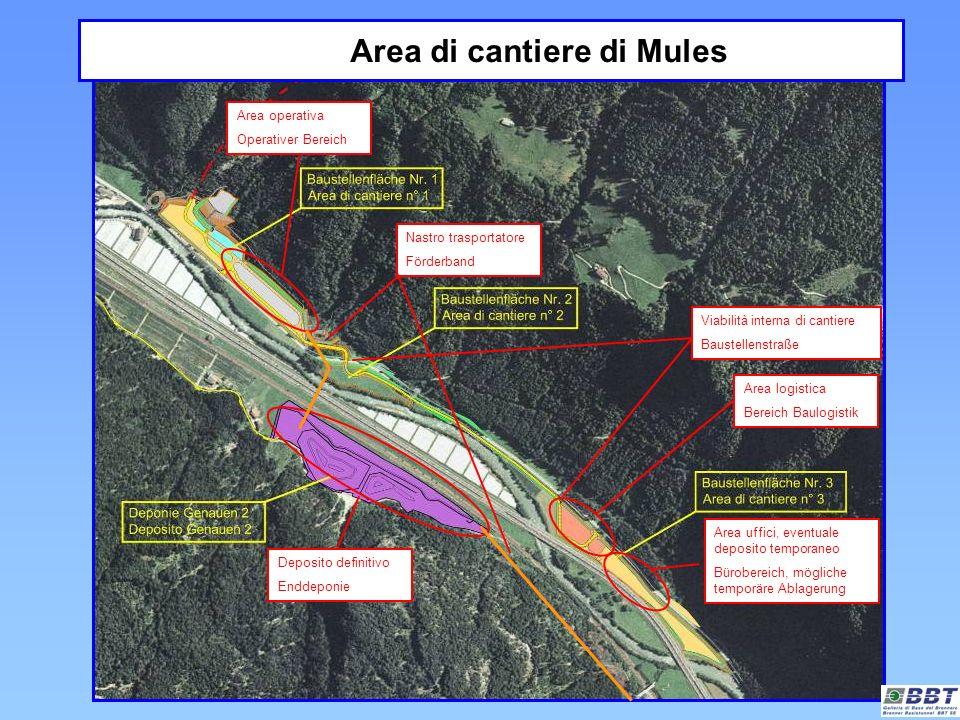 Area di cantiere di Mules