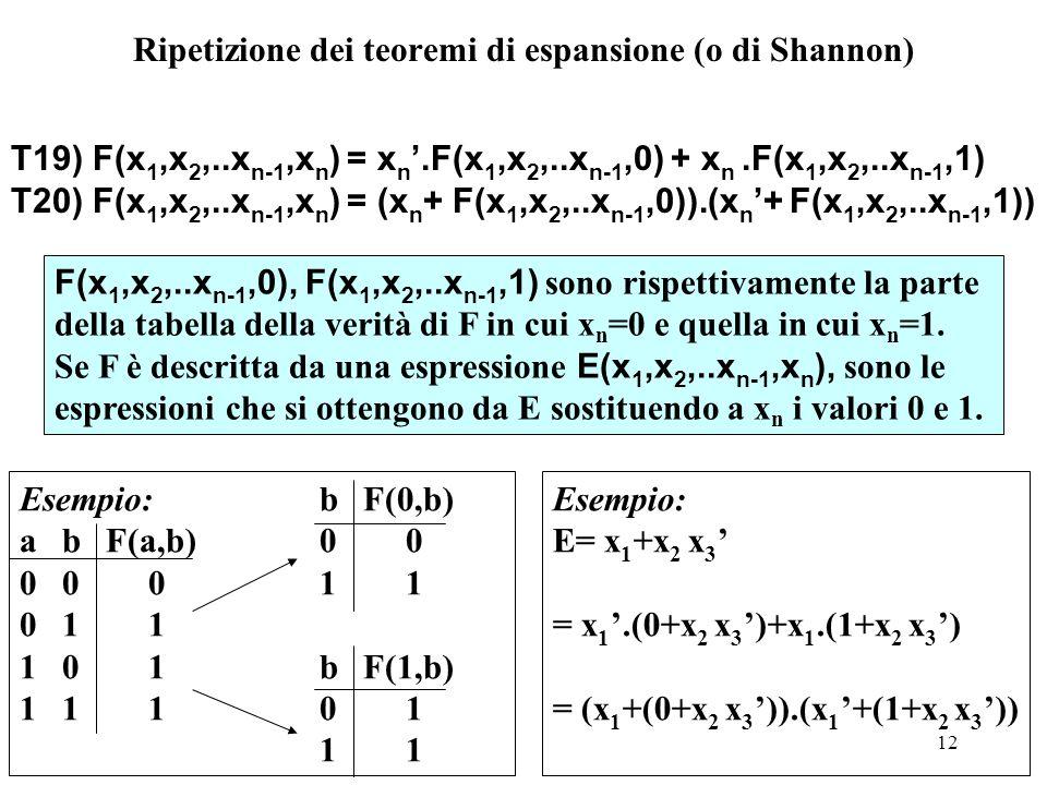 Ripetizione dei teoremi di espansione (o di Shannon)