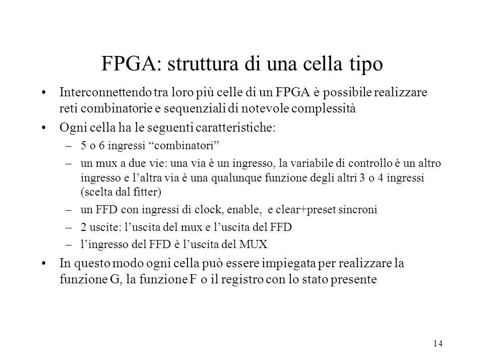 FPGA: struttura di una cella tipo
