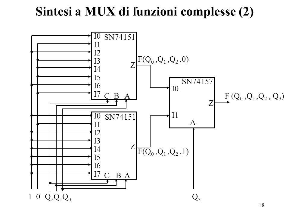 Sintesi a MUX di funzioni complesse (2)