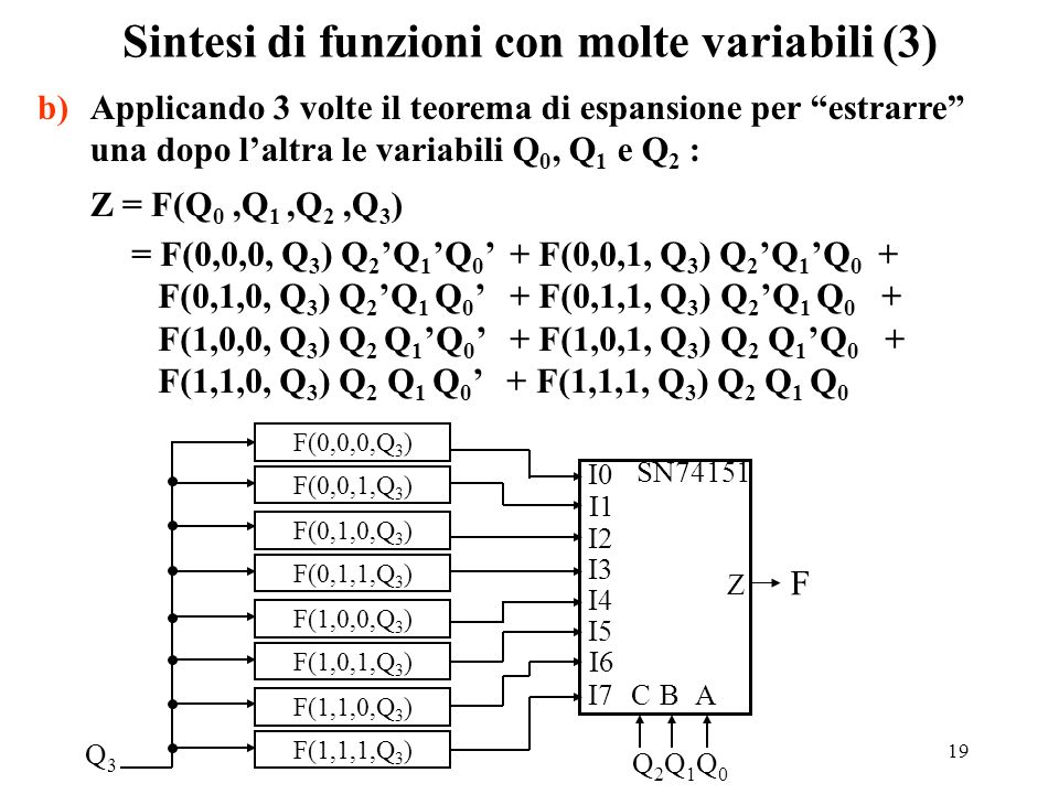 Sintesi di funzioni con molte variabili (3)