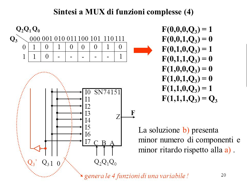 Sintesi a MUX di funzioni complesse (4)