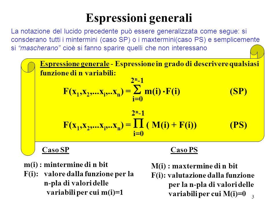 Espressioni generali . F(x1,x2,...xi,..xn) =  m(i) F(i) (SP)