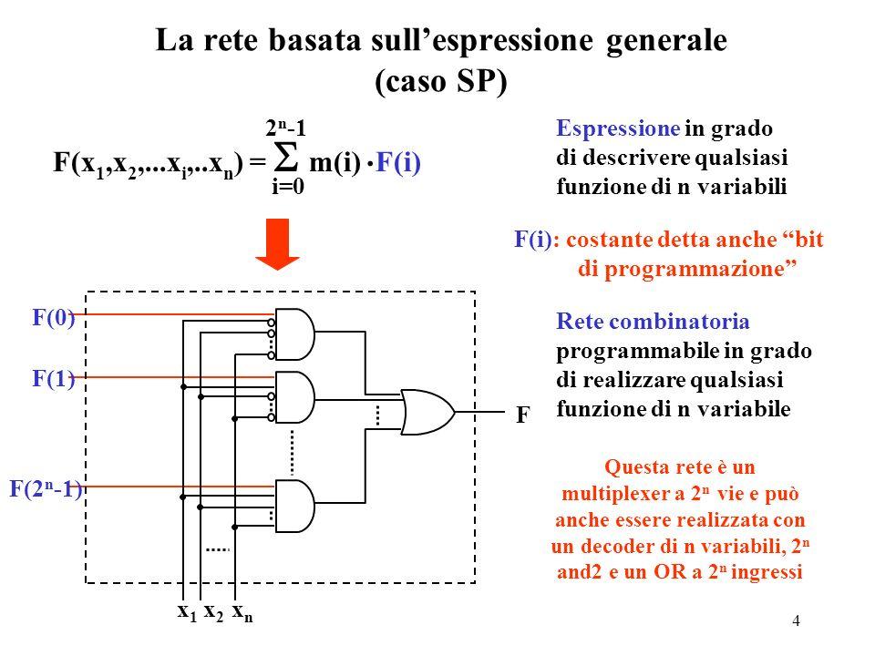 La rete basata sull'espressione generale (caso SP)