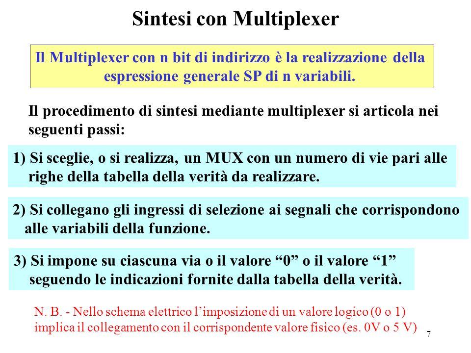 Sintesi con Multiplexer