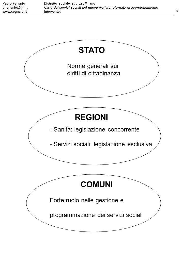 STATO REGIONI COMUNI Norme generali sui diritti di cittadinanza