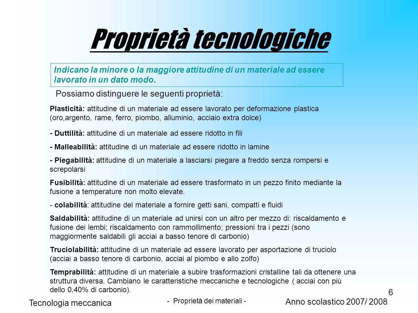 Proprietà tecnologiche