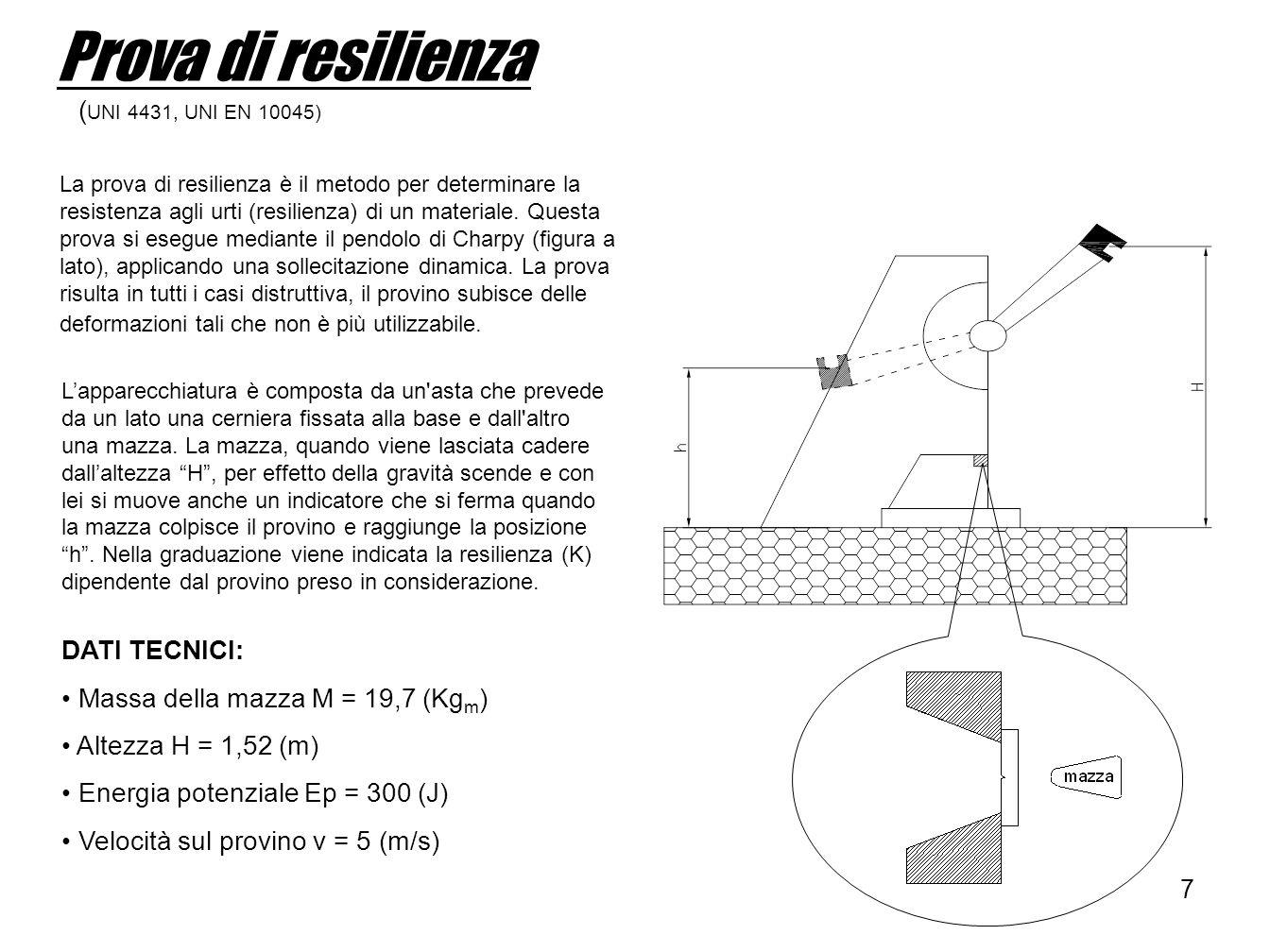 Prova di resilienza (UNI 4431, UNI EN 10045) DATI TECNICI: