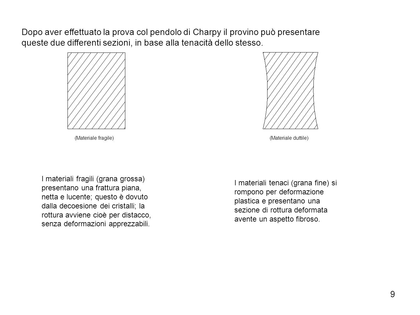 Dopo aver effettuato la prova col pendolo di Charpy il provino può presentare queste due differenti sezioni, in base alla tenacità dello stesso.
