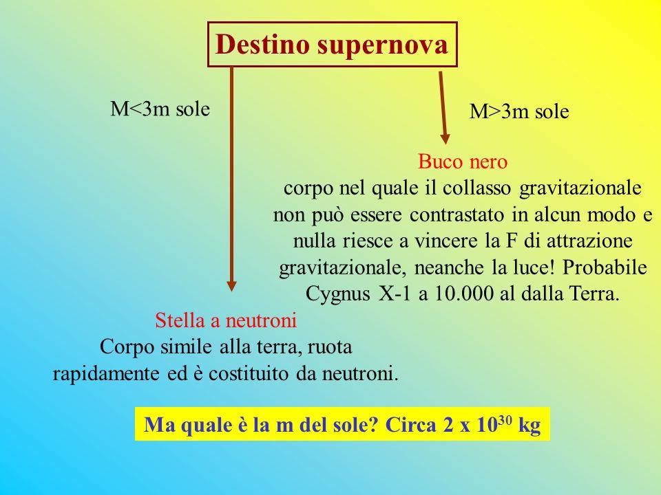 Ma quale è la m del sole Circa 2 x 1030 kg