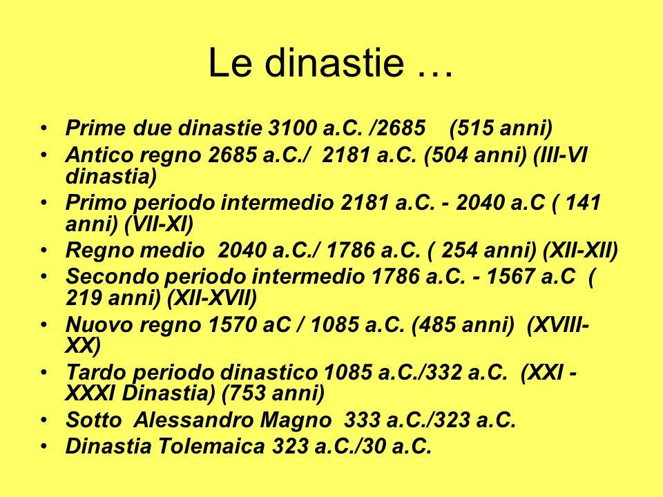 Le dinastie … Prime due dinastie 3100 a.C. /2685 (515 anni)