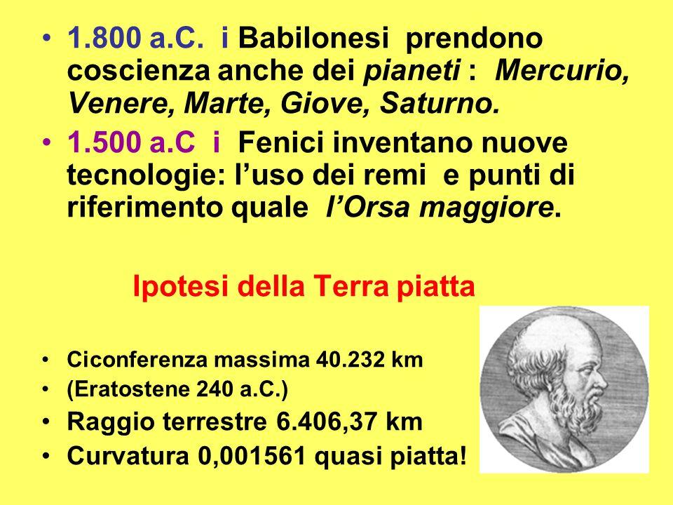 Ipotesi della Terra piatta